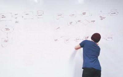 Die ABC-Analyse zur Lernorganisation